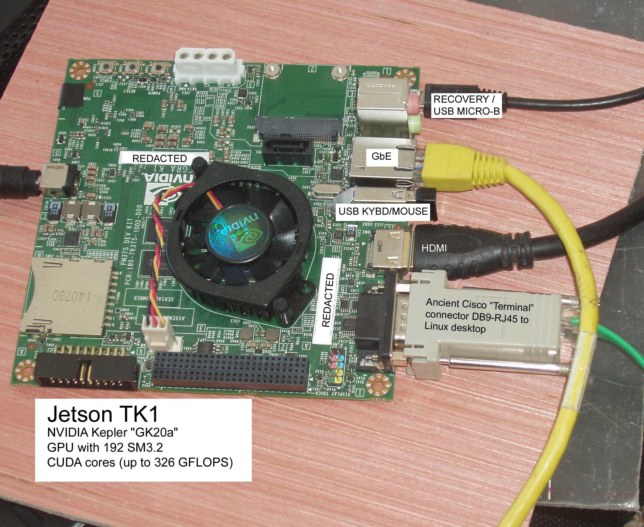 Jetson TK1 - Terminus