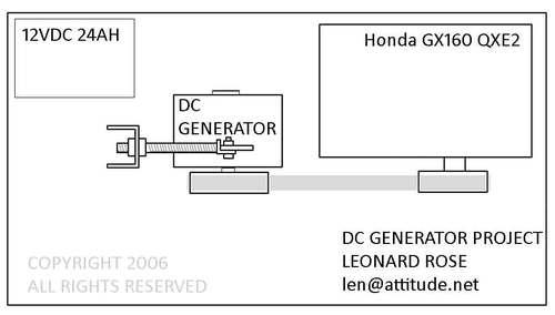 my-dc-generator-ng-02.jpg