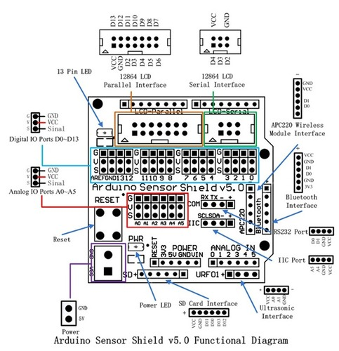 Arduino_Sensor_Shield_v5.0_Detail.png
