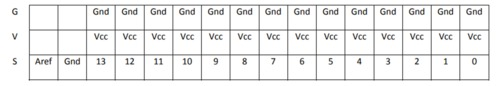Arduino_Sensor_Shield_v5.0_Table-1.png