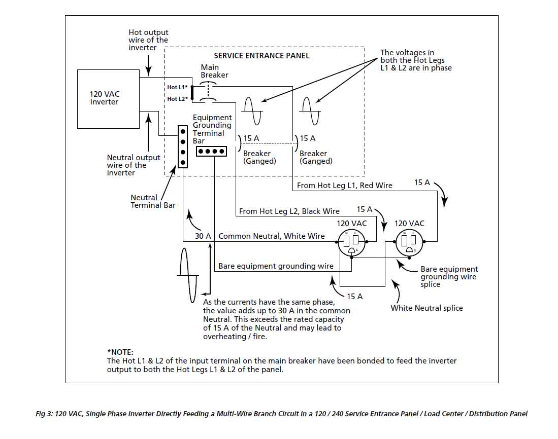 2015 03 Terminus Main Breaker Box Wiring Diagram Neutral Issue